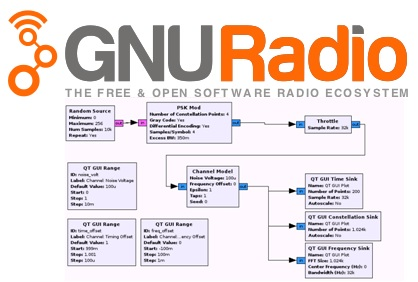 explore gnuradio