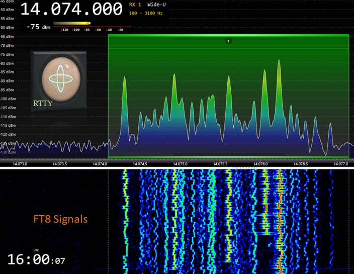 watching digital radio signals