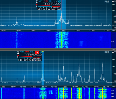 multiple receiver monitoring