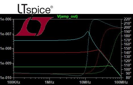 ltspice ham radio simulation