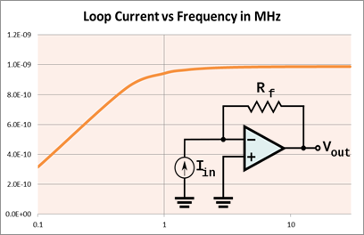 loop current-to-voltage converter