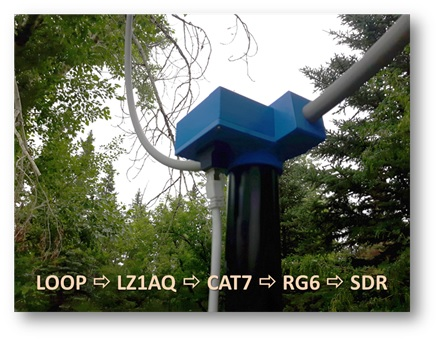 initial wideband loop testing