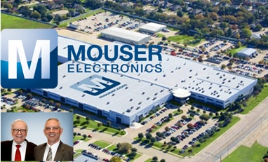 mouser parts order
