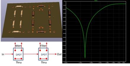 wideband loop helper design