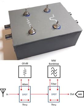 wideband loop helper project