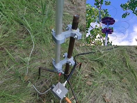 saucer vertical mount